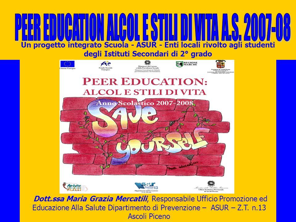 Un progetto integrato Scuola - ASUR - Enti locali rivolto agli studenti degli Istituti Secondari di 2° grado Dott.ssa Maria Grazia Mercatili, Responsabile Ufficio Promozione ed Educazione Alla Salute Dipartimento di Prevenzione – ASUR – Z.T.