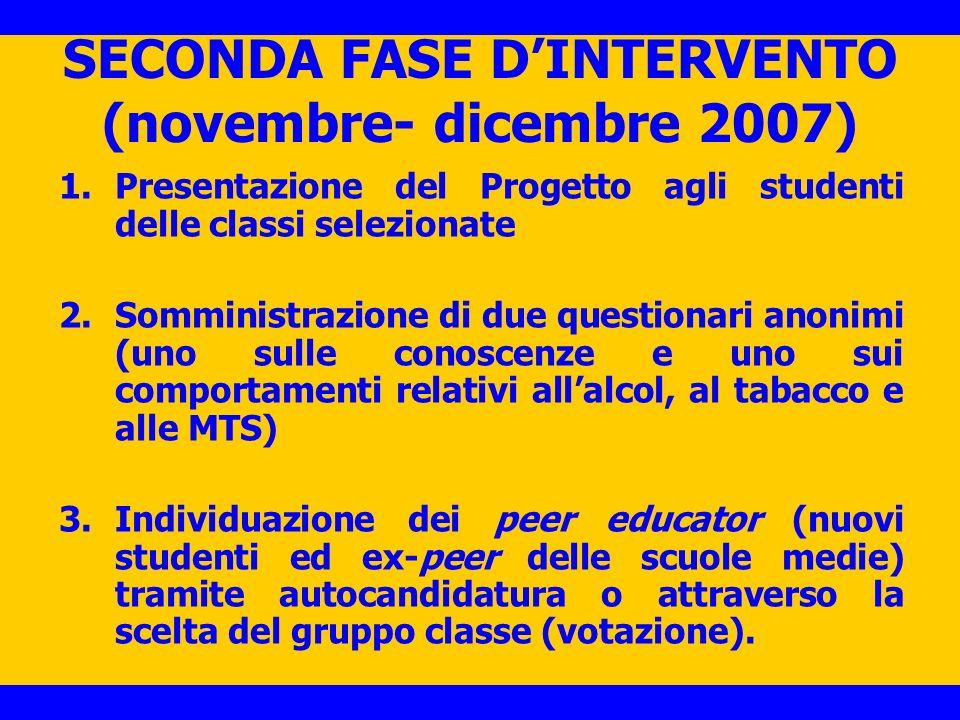 SECONDA FASE DINTERVENTO (novembre- dicembre 2007) 1.Presentazione del Progetto agli studenti delle classi selezionate 2.Somministrazione di due quest