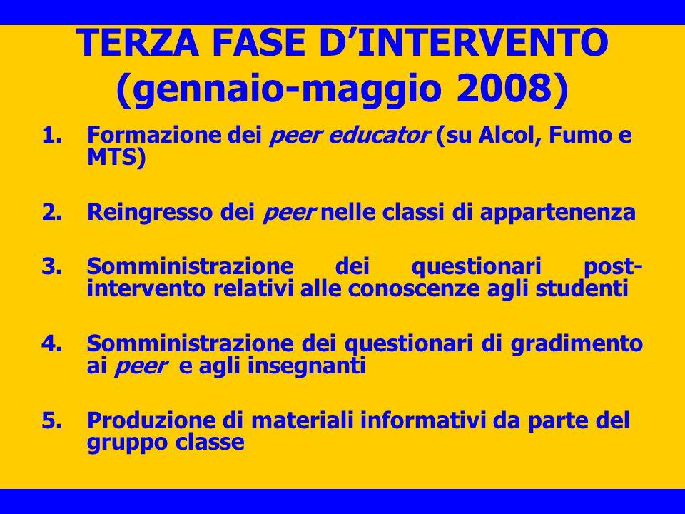 TERZA FASE DINTERVENTO (gennaio-maggio 2008) 1.Formazione dei peer educator (su Alcol, Fumo e MTS) 2.Reingresso dei peer nelle classi di appartenenza