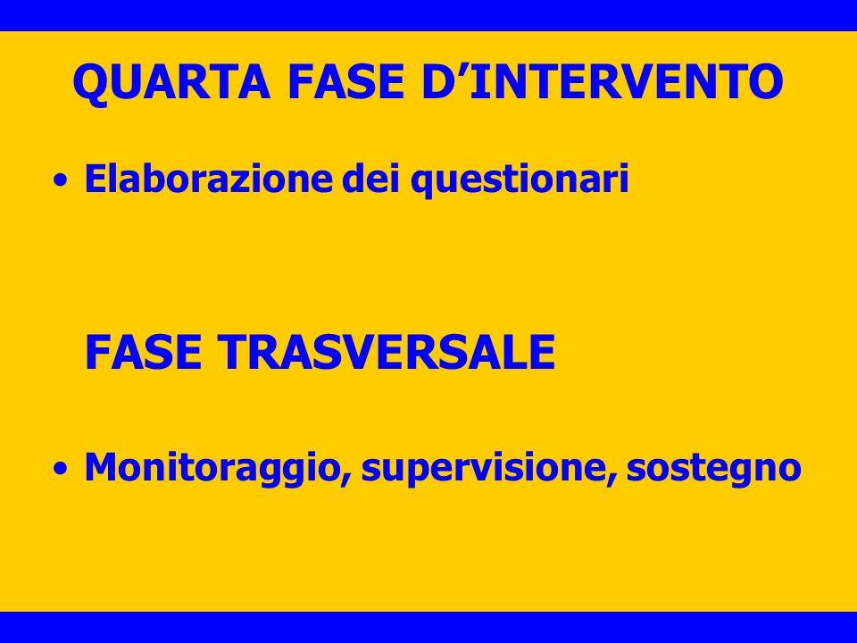 QUARTA FASE DINTERVENTO Elaborazione dei questionari FASE TRASVERSALE Monitoraggio, supervisione, sostegno