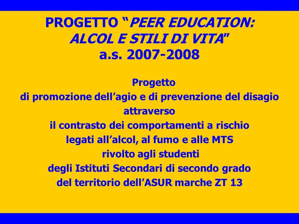 PROGETTO PEER EDUCATION: ALCOL E STILI DI VITA a.s. 2007-2008 Progetto di promozione dellagio e di prevenzione del disagio attraverso il contrasto dei