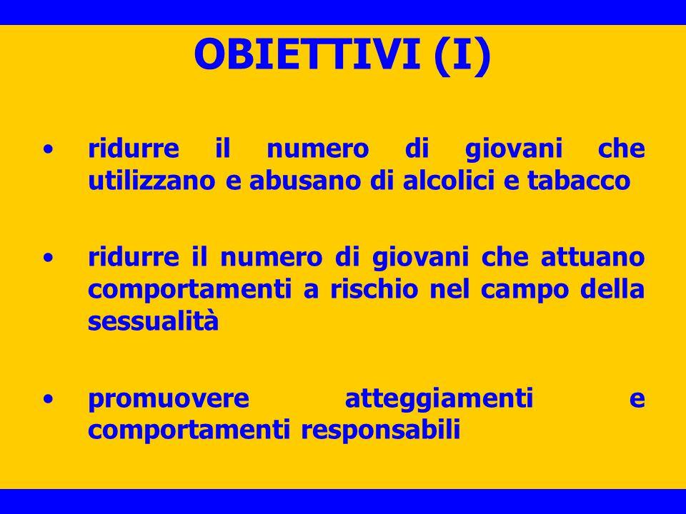 OBIETTIVI (I) ridurre il numero di giovani che utilizzano e abusano di alcolici e tabacco ridurre il numero di giovani che attuano comportamenti a ris