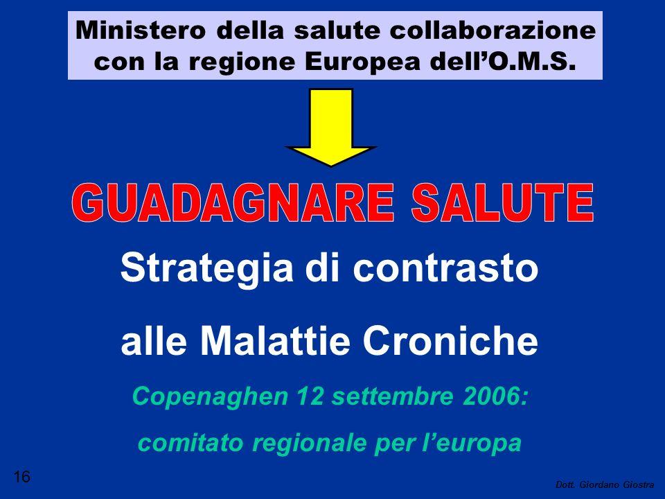 Ministero della salute collaborazione con la regione Europea dellO.M.S. Strategia di contrasto alle Malattie Croniche Copenaghen 12 settembre 2006: co