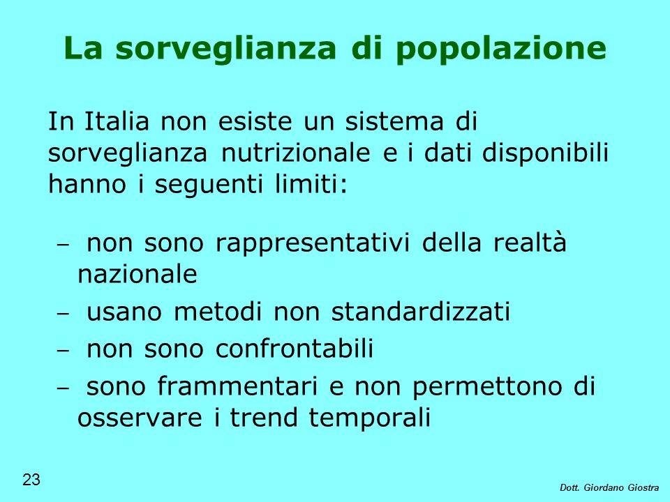 La sorveglianza di popolazione In Italia non esiste un sistema di sorveglianza nutrizionale e i dati disponibili hanno i seguenti limiti: non sono rap