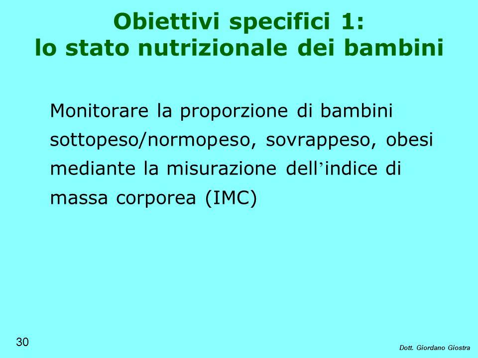 Obiettivi specifici 1: lo stato nutrizionale dei bambini Monitorare la proporzione di bambini sottopeso/normopeso, sovrappeso, obesi mediante la misur
