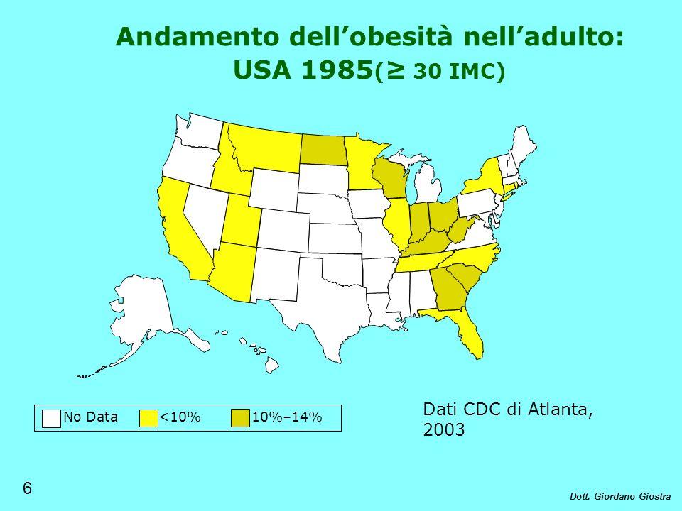 No Data <10% 10%–14% Andamento dellobesità nelladulto: USA 1985 ( 30 IMC) Dati CDC di Atlanta, 2003 6 Dott. Giordano Giostra