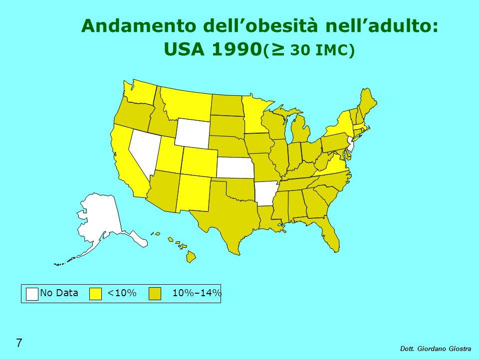 No Data <10% 10%–14% Andamento dellobesità nelladulto: USA 1990 ( 30 IMC) 7 Dott. Giordano Giostra