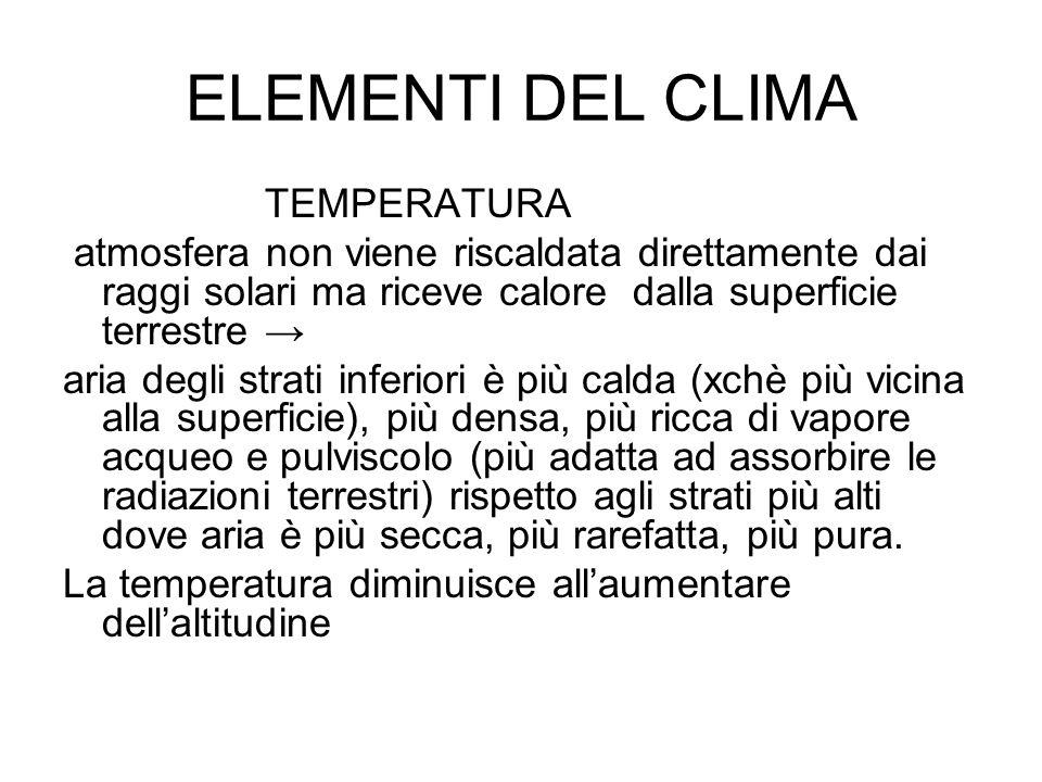 ELEMENTI DEL CLIMA TEMPERATURA atmosfera non viene riscaldata direttamente dai raggi solari ma riceve calore dalla superficie terrestre aria degli str