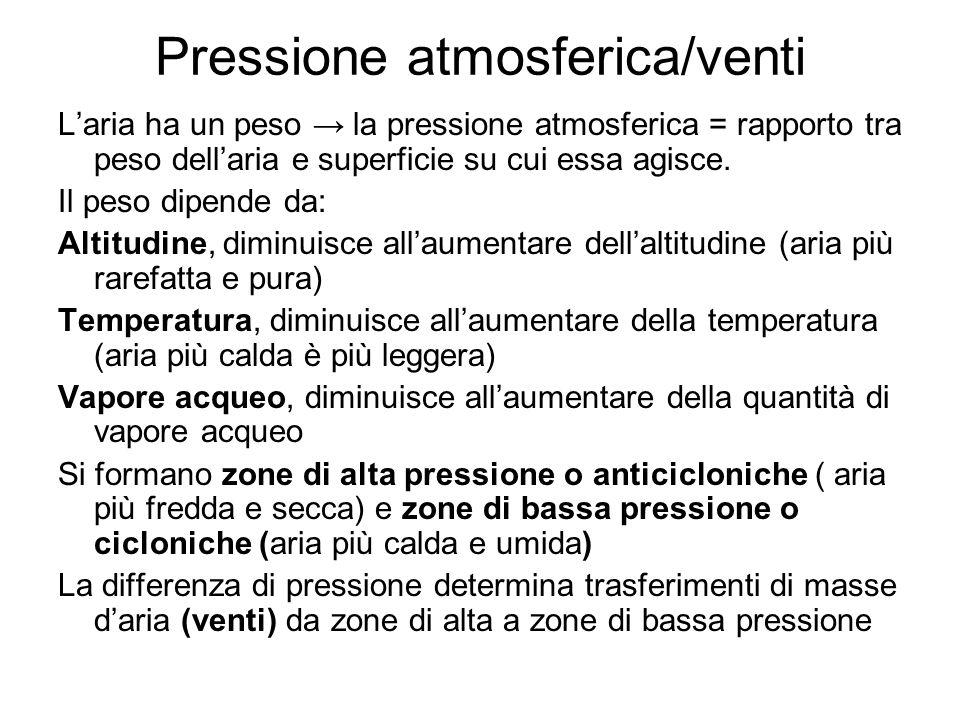 Pressione atmosferica/venti Laria ha un peso la pressione atmosferica = rapporto tra peso dellaria e superficie su cui essa agisce. Il peso dipende da