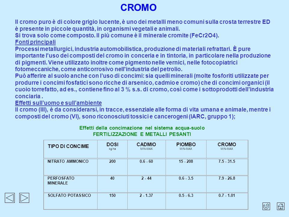 Il cromo puro è di colore grigio lucente, è uno dei metalli meno comuni sulla crosta terrestre ED è presente in piccole quantità, in organismi vegetal