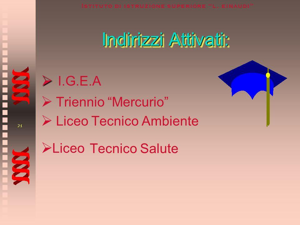 20 Istituto di istruzione superiore l. einaudi Via San Nicolò 31 Badia Polesine ROVIGO Tel. 0425 / 51214