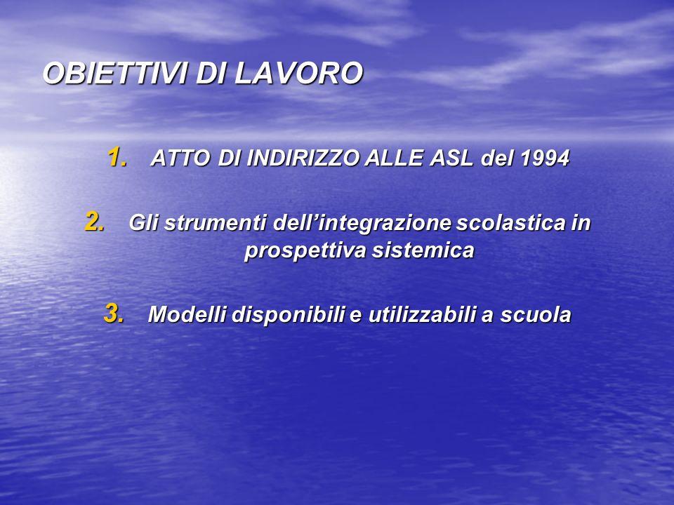OBIETTIVI DI LAVORO 1. ATTO DI INDIRIZZO ALLE ASL del 1994 2. Gli strumenti dellintegrazione scolastica in prospettiva sistemica 3. Modelli disponibil