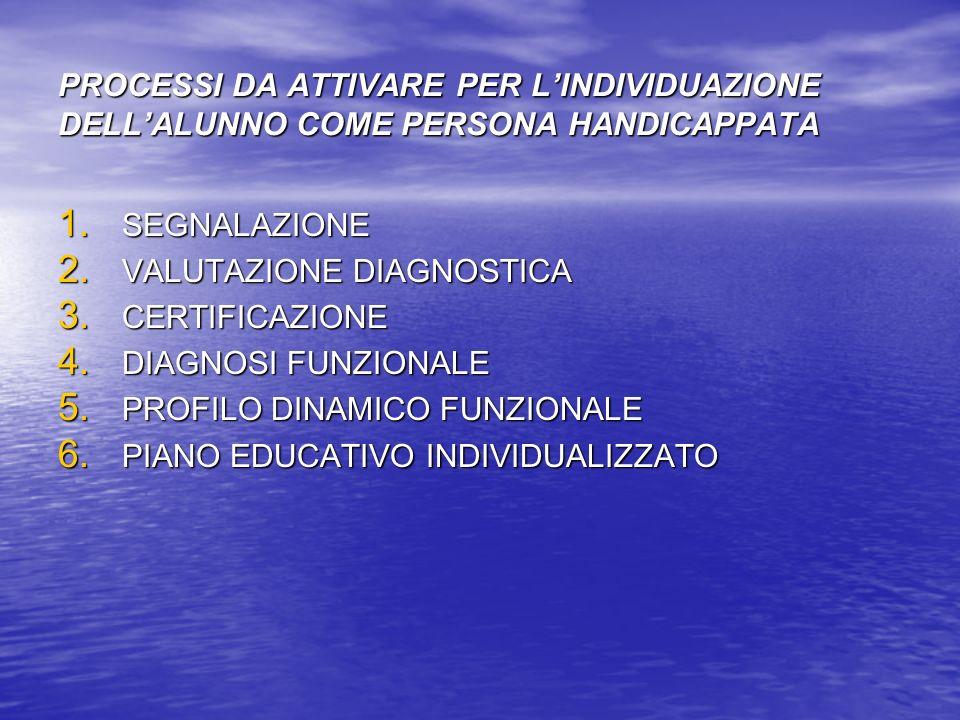 PROCESSI DA ATTIVARE PER LINDIVIDUAZIONE DELLALUNNO COME PERSONA HANDICAPPATA 1. SEGNALAZIONE 2. VALUTAZIONE DIAGNOSTICA 3. CERTIFICAZIONE 4. DIAGNOSI