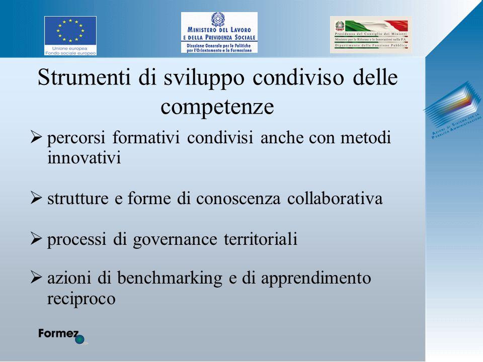 Strumenti di sviluppo condiviso delle competenze percorsi formativi condivisi anche con metodi innovativi strutture e forme di conoscenza collaborativa processi di governance territoriali azioni di benchmarking e di apprendimento reciproco