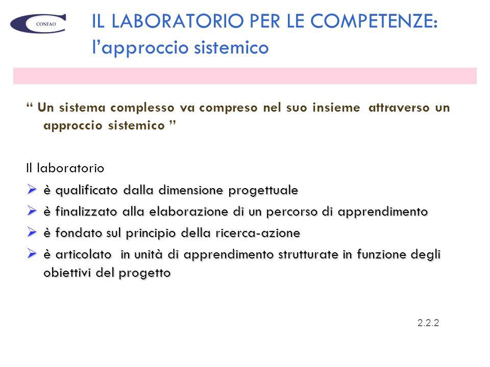 14 IL LABORATORIO PER LE COMPETENZE: lapproccio sistemico Un sistema complesso va compreso nel suo insieme attraverso un approccio sistemico Il labora