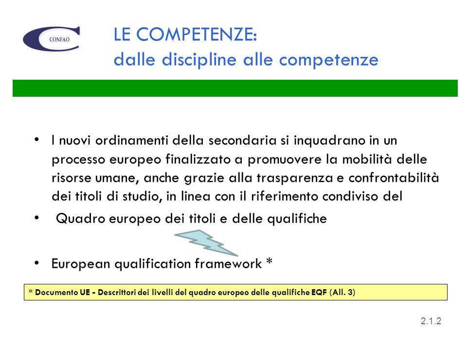 LE COMPETENZE: dalle discipline alle competenze I nuovi ordinamenti della secondaria si inquadrano in un processo europeo finalizzato a promuovere la