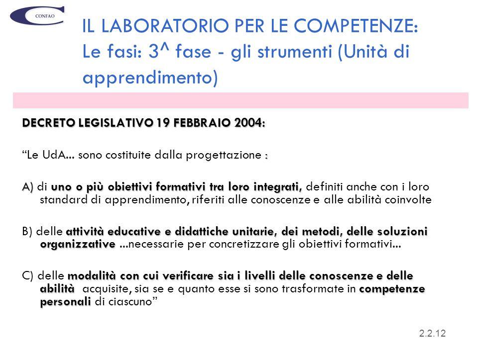 24 DECRETO LEGISLATIVO 19 FEBBRAIO 2004: : Le UdA... sono costituite dalla progettazione : A) uno o più obiettivi formativi tra loro integrati, A) di