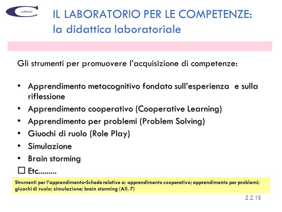 27 IL LABORATORIO PER LE COMPETENZE: la didattica laboratoriale Gli strumenti per promuovere lacquisizione di competenze: Apprendimento metacognitivo
