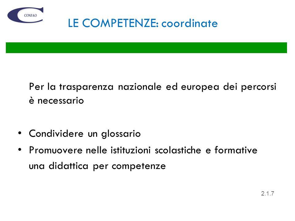 LE COMPETENZE: coordinate Per la trasparenza nazionale ed europea dei percorsi è necessario Condividere un glossario Promuovere nelle istituzioni scol