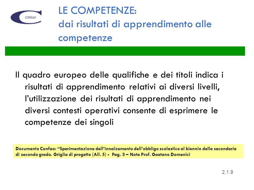 LE COMPETENZE: dai risultati di apprendimento alle competenze Il quadro europeo delle qualifiche e dei titoli indica i risultati di apprendimento rela