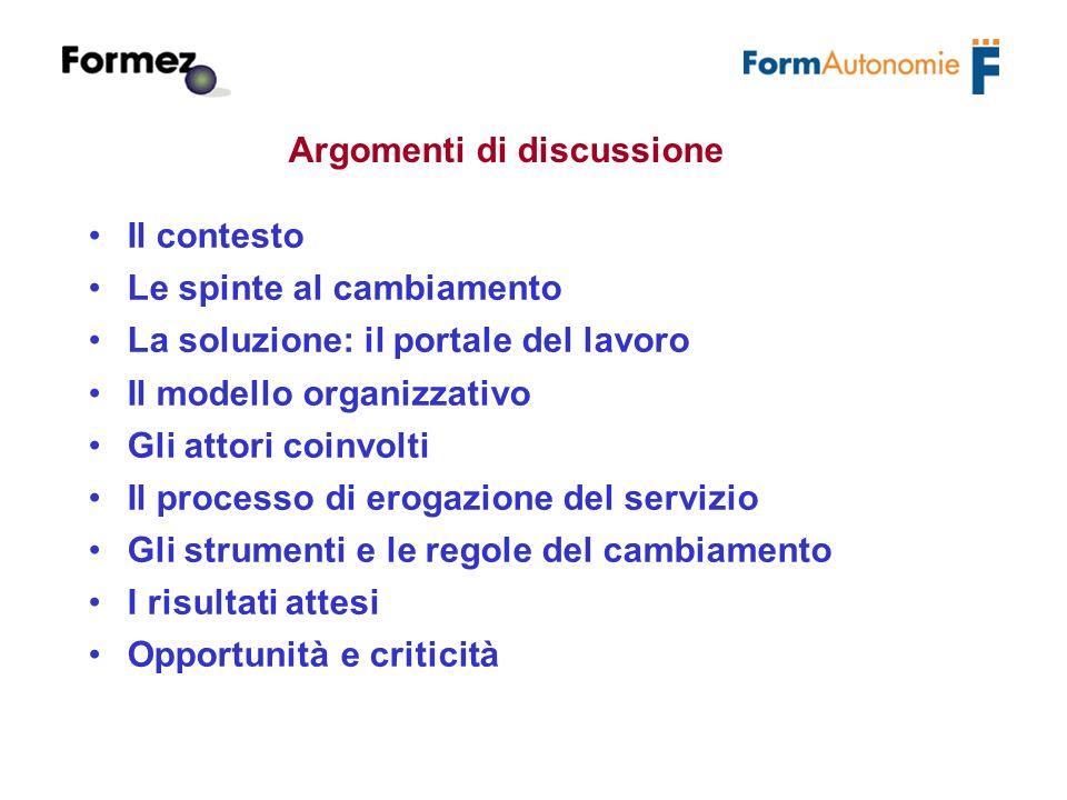 Argomenti di discussione Il contesto Le spinte al cambiamento La soluzione: il portale del lavoro Il modello organizzativo Gli attori coinvolti Il processo di erogazione del servizio Gli strumenti e le regole del cambiamento I risultati attesi Opportunità e criticità
