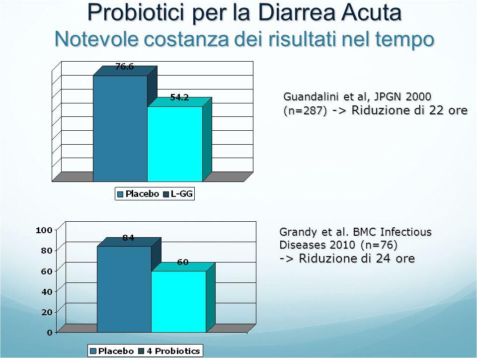 Guandalini et al, JPGN 2000 (n=287) -> Riduzione di 22 ore Grandy et al. BMC Infectious Diseases 2010 (n=76) -> Riduzione di 24 ore Probiotici per la