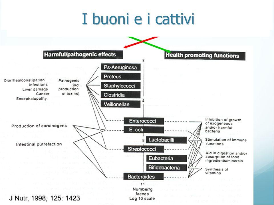 Guandalini et al., 2010
