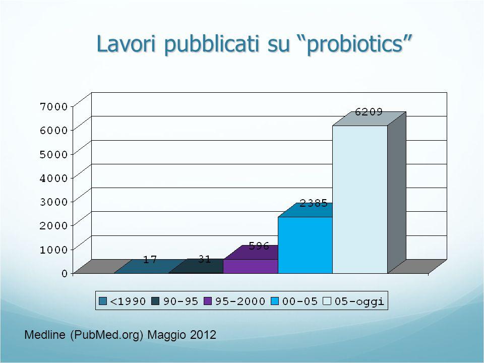 Lavori pubblicati su probiotics Medline (PubMed.org) Maggio 2012