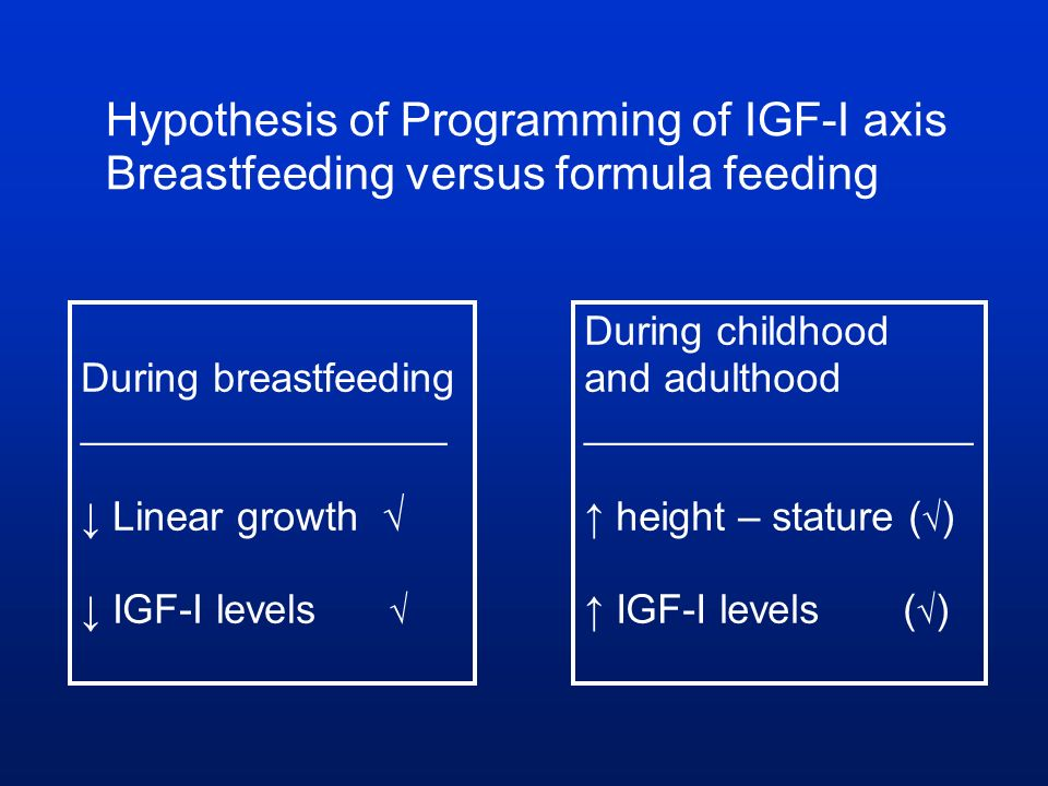 Hypothesis of Programming of IGF-I axis Breastfeeding versus formula feeding During breastfeeding ________________ Linear growth IGF-I levels During c