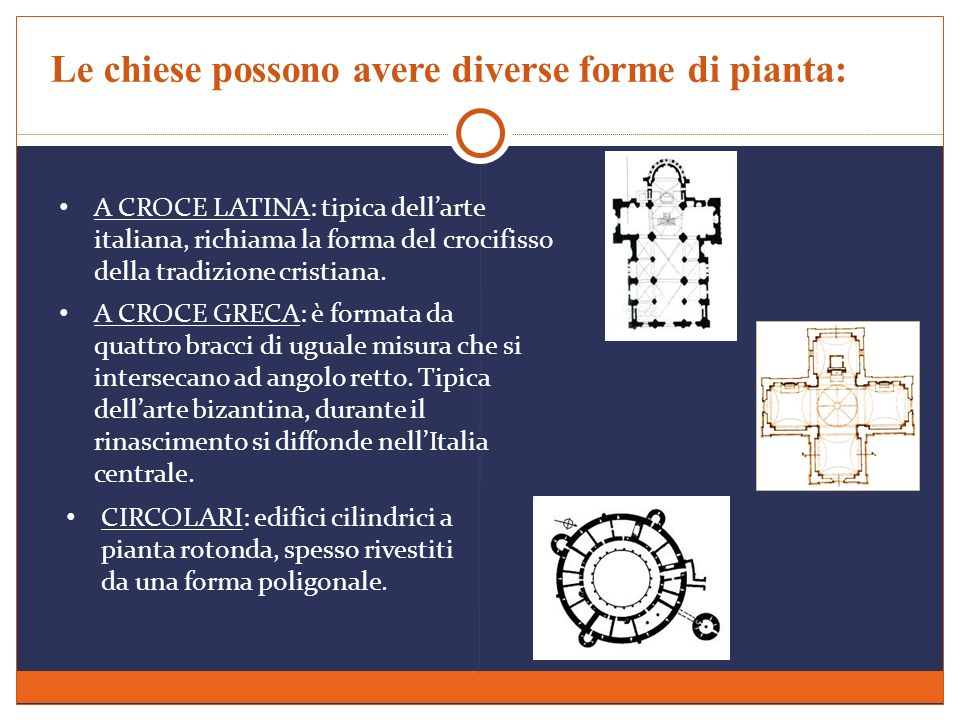 Le chiese possono avere diverse forme di pianta: CIRCOLARI: edifici cilindrici a pianta rotonda, spesso rivestiti da una forma poligonale. A CROCE LAT