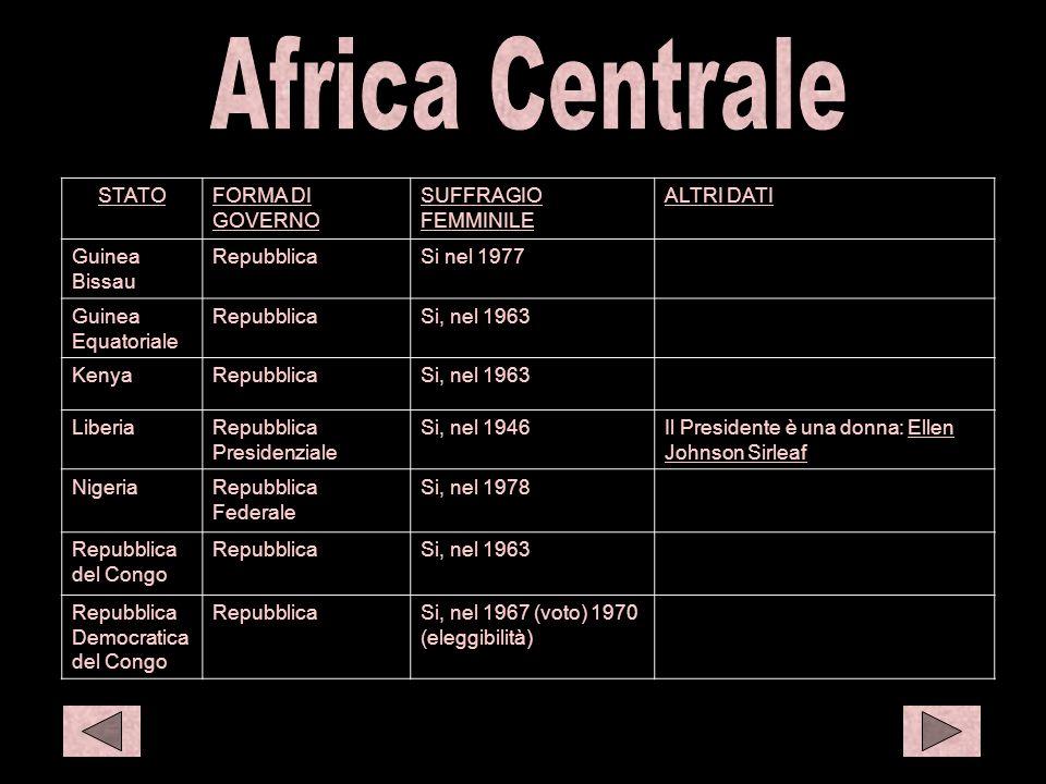 C afr 2 C afr 1 STATOFORMA DI GOVERNO SUFFRAGIO FEMMINILE ALTRI DATI Guinea Bissau RepubblicaSi nel 1977 Guinea Equatoriale RepubblicaSi, nel 1963 Ken