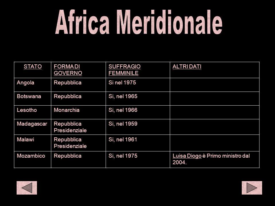 S afr 1 C afr 2C afr 1 STATOFORMA DI GOVERNO SUFFRAGIO FEMMINILE ALTRI DATI AngolaRepubblicaSi nel 1975 BotswanaRepubblicaSi, nel 1965 LesothoMonarchi