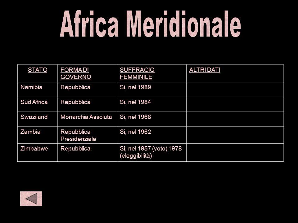 S afr 2 C afr 2C afr 1 STATOFORMA DI GOVERNO SUFFRAGIO FEMMINILE ALTRI DATI NamibiaRepubblicaSi, nel 1989 Sud AfricaRepubblicaSi, nel 1984 SwazilandMo