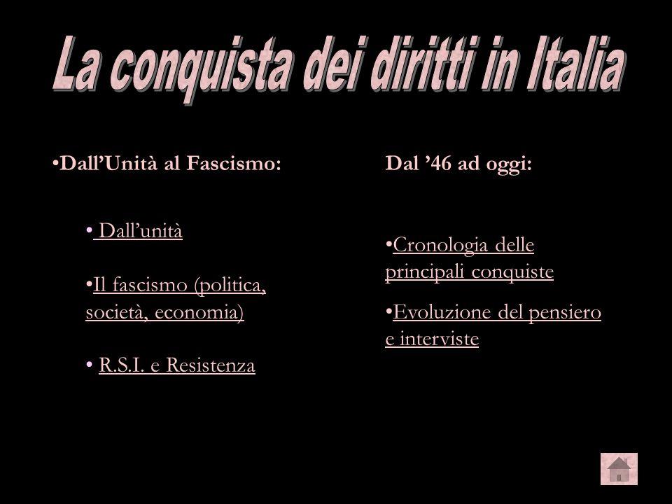 DallUnità al Fascismo: Dallunità Il fascismo (politica, società, economia) R.S.I. e Resistenza Dal 46 ad oggi: Cronologia delle principali conquiste E