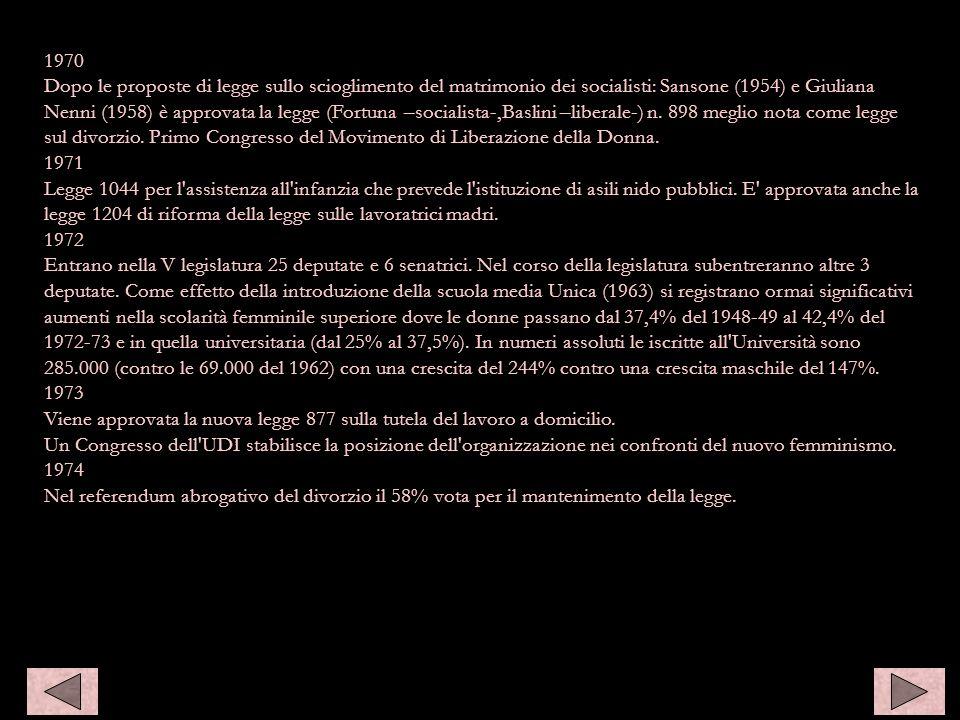 1970 Dopo le proposte di legge sullo scioglimento del matrimonio dei socialisti: Sansone (1954) e Giuliana Nenni (1958) è approvata la legge (Fortuna