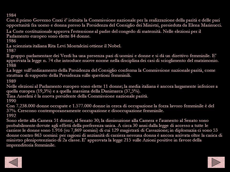 1984 Con il primo Governo Craxi è' istituita la Commissione nazionale per la realizzazione della parità e delle pari opportunità fra uomo e donna pres