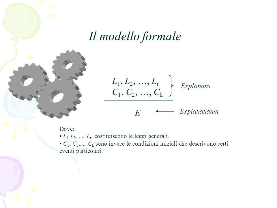 «Il tipo di spiegazione la cui struttura logica è suggerita dallo schema (D-N) sarà chiamata spiegazione deduttivo-nomologica o in breve spiegazione D