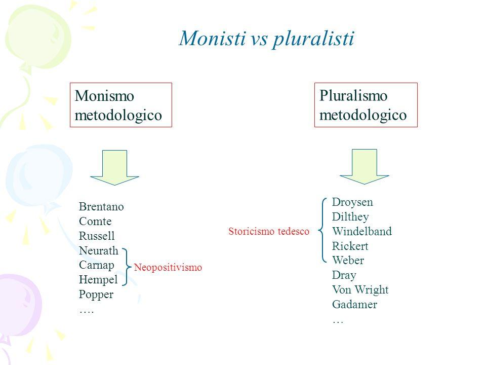 Le due tradizioni Tradizione positivista Tradizione antipositivista Monismo metodologico Pluralismo metodologico
