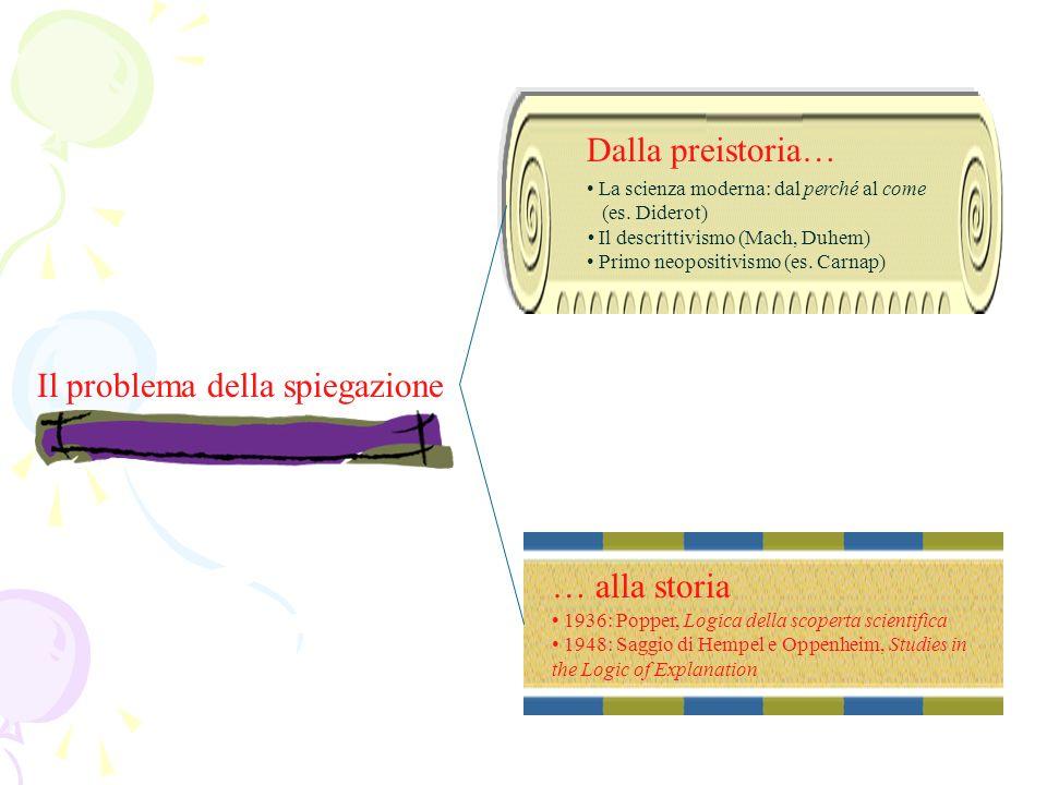 Modelli epistemologici per le scienze umane Prof. Francesco Coniglione Laurea magistrale in Scienze pedagogiche Facolt à di Scienze della Formazione U