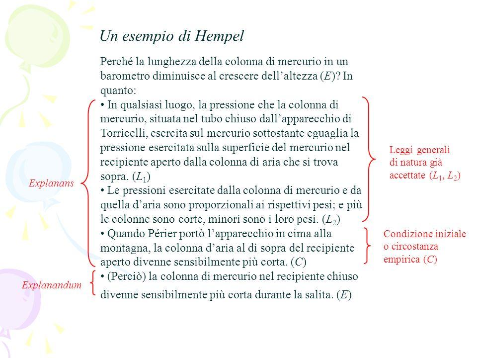 Il modello nomologico-deduttivo di Hempel ed Oppenheim I due prerequisiti sistematici di ogni spiegazione scientifica: requisito delle rilevanza espli