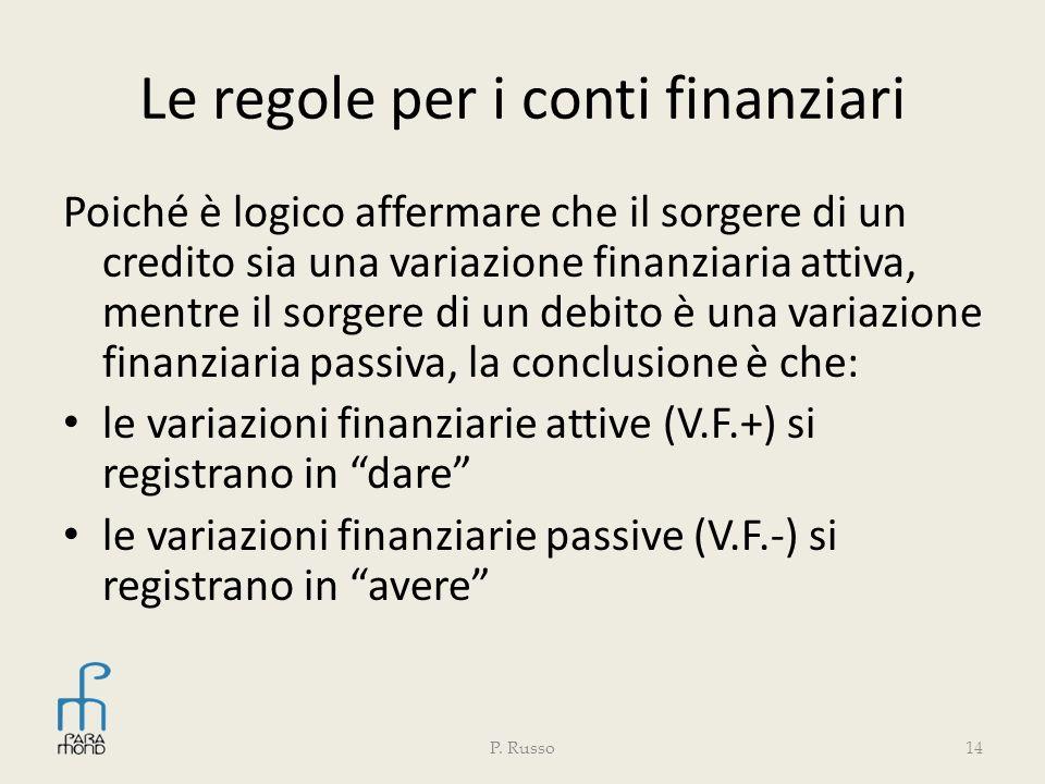 Le regole per i conti finanziari Poiché è logico affermare che il sorgere di un credito sia una variazione finanziaria attiva, mentre il sorgere di un