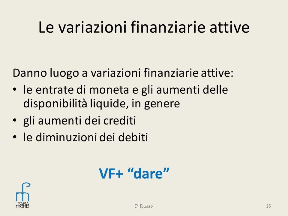 Le variazioni finanziarie attive Danno luogo a variazioni finanziarie attive: le entrate di moneta e gli aumenti delle disponibilità liquide, in gener
