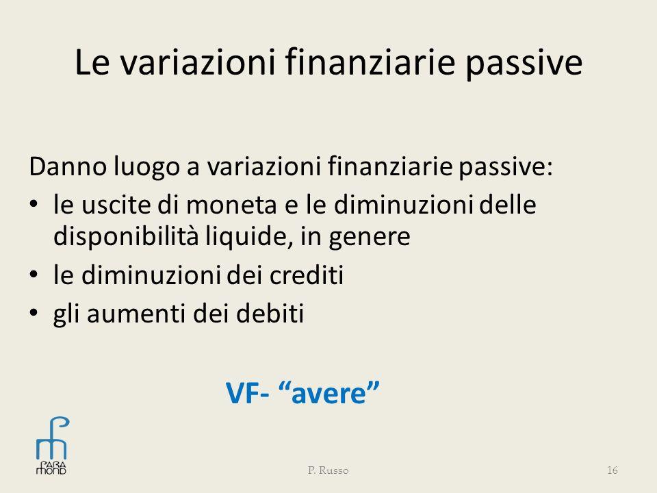 Le variazioni finanziarie passive Danno luogo a variazioni finanziarie passive: le uscite di moneta e le diminuzioni delle disponibilità liquide, in g