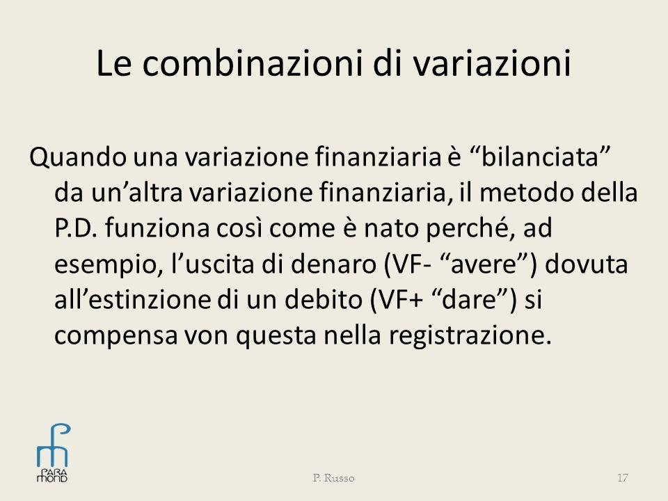 Le combinazioni di variazioni Quando una variazione finanziaria è bilanciata da unaltra variazione finanziaria, il metodo della P.D. funziona così com