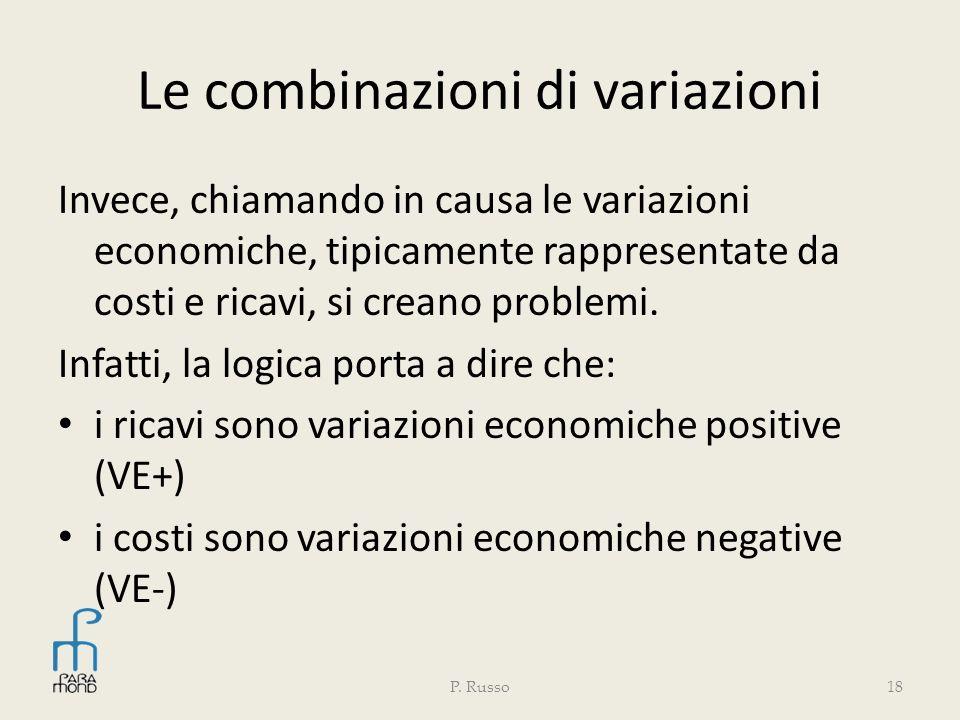 Le combinazioni di variazioni Invece, chiamando in causa le variazioni economiche, tipicamente rappresentate da costi e ricavi, si creano problemi. In