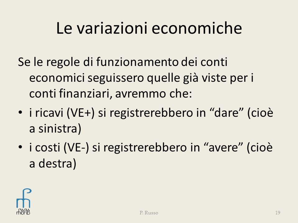 Le variazioni economiche Se le regole di funzionamento dei conti economici seguissero quelle già viste per i conti finanziari, avremmo che: i ricavi (