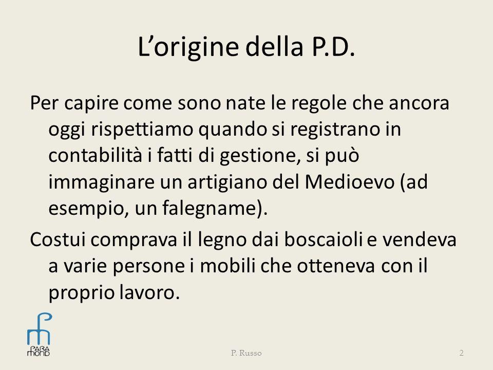 Lorigine della P.D.
