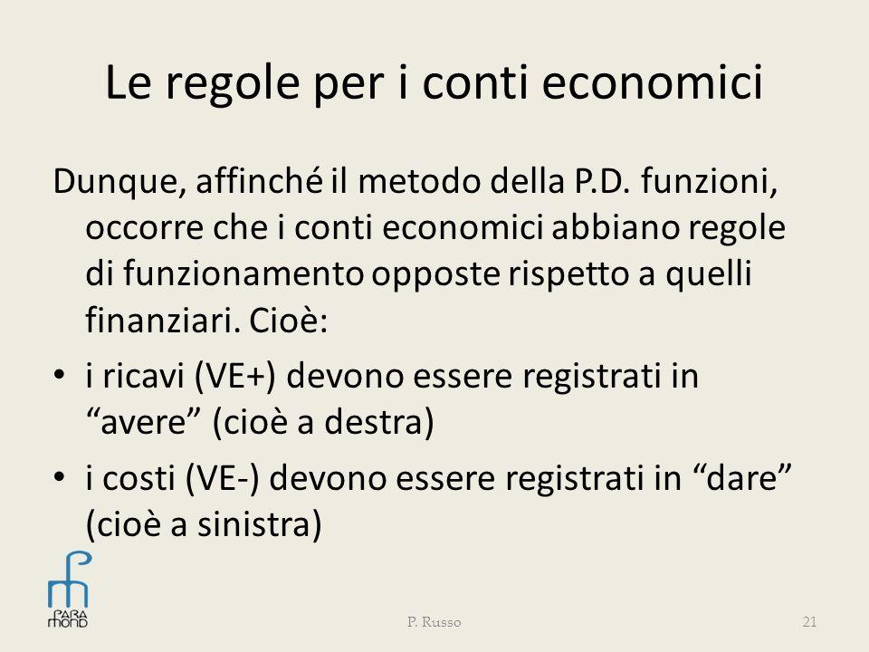 Le regole per i conti economici Dunque, affinché il metodo della P.D. funzioni, occorre che i conti economici abbiano regole di funzionamento opposte