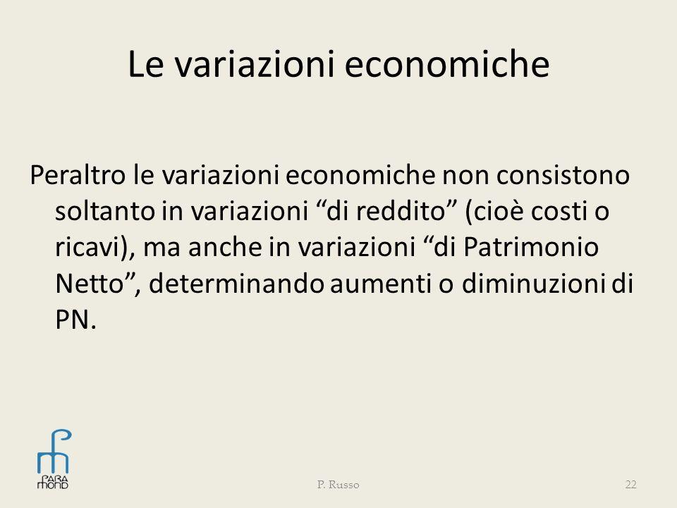 Le variazioni economiche Peraltro le variazioni economiche non consistono soltanto in variazioni di reddito (cioè costi o ricavi), ma anche in variazi