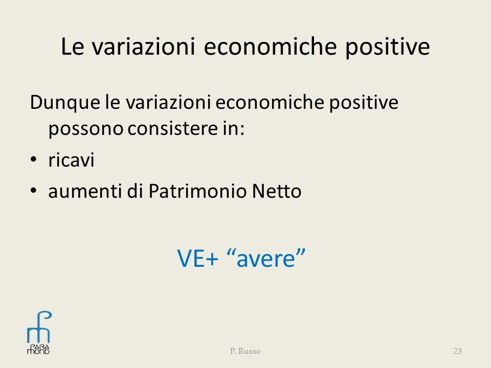 Le variazioni economiche positive Dunque le variazioni economiche positive possono consistere in: ricavi aumenti di Patrimonio Netto VE+ avere P. Russ